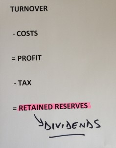 dividends and the directors loan account